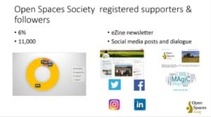 Open Spaces Society audiences for digital marketing